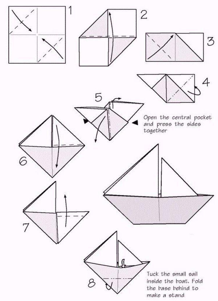 Кораблик из бумаги инструкции в картинках