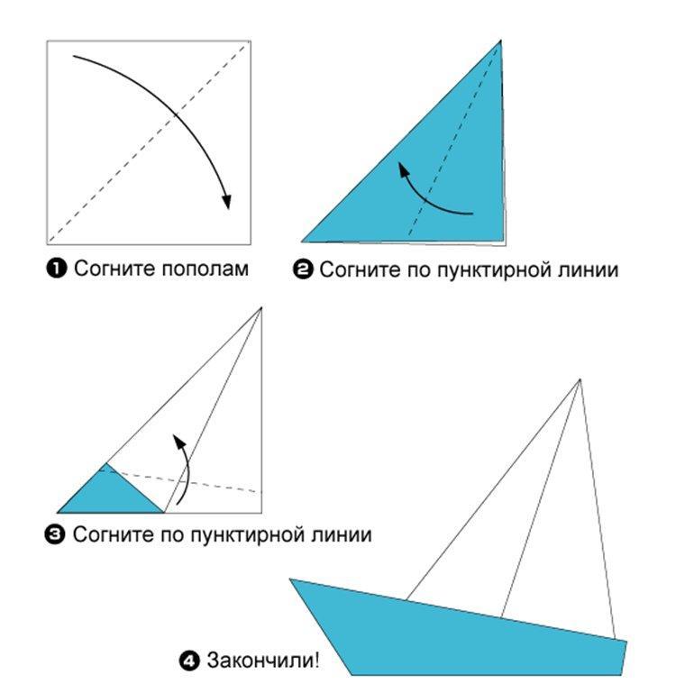 Яхта оригами из бумаги своими руками